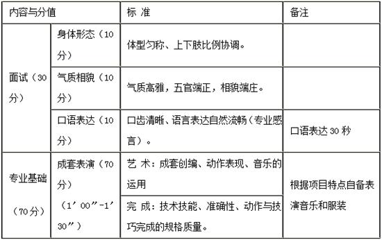 西安体育学院2014服装表演专业招生简章